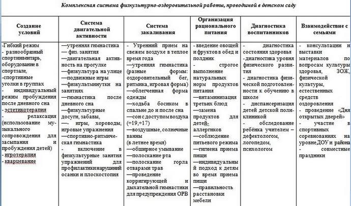 Тулакина Елена Николаевна